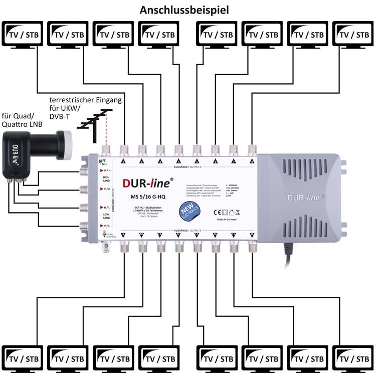 DUR-line-MS-5-16-G-HQ-Multischalter_Anschlussbeispiel