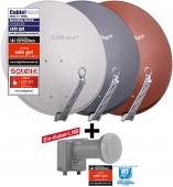 DUR-line Select 75 + UK 102 LNB - Einkabel Set